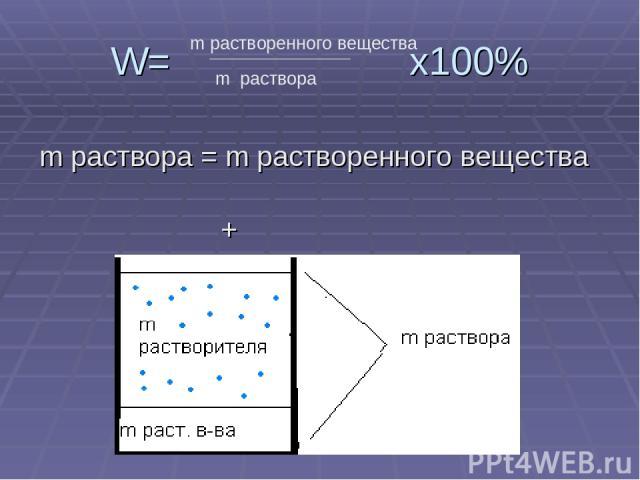 W= х100% m раствора = m растворенного вещества + m растворителя m растворенного вещества m раствора