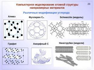 Компьютерное моделирование атомной структуры наноразмерных материалов Алмаз Граф