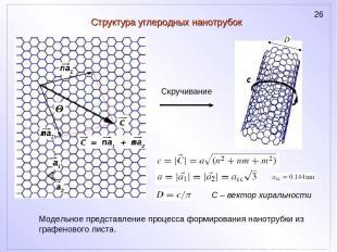 Структура углеродных нанотрубок Скручивание С – вектор хиральности Модельное пре