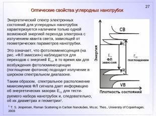 Оптические свойства углеродных нанотрубок Энергетический спектр электронных сост