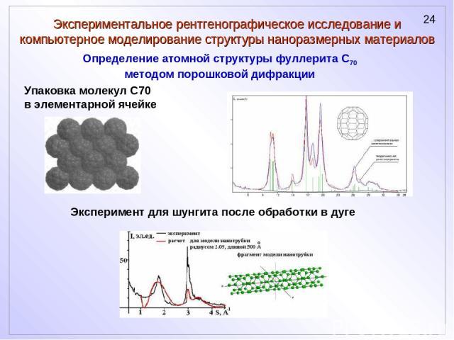Экспериментальное рентгенографическое исследование и компьютерное моделирование структуры наноразмерных материалов Эксперимент для шунгита после обработки в дуге Упаковка молекул С70 в элементарной ячейке Определение атомной структуры фуллерита С70 …