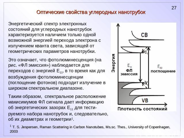 Оптические свойства углеродных нанотрубок Энергетический спектр электронных состояний для углеродных нанотрубок характеризуется наличием только одной возможной энергией перехода электрона с излучением кванта света, зависящей от геометрических параме…