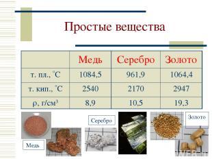 Простые вещества Медь Серебро Золото т. пл., С 1084,5 961,9 1064,4 т. кип., С 25