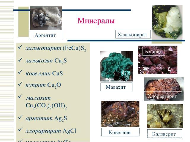 Минералы халькопирит (FeCu)S2 халькозин Cu2S ковеллин CuS куприт Cu2O малахит Cu2(CO3)2(OH)2 аргентит Ag2S хлораргирит AgCl калаверит AuTe2
