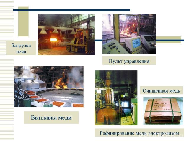 Выплавка меди Рафинирование меди электролизом Загрузка печи Пульт управления Очищенная медь