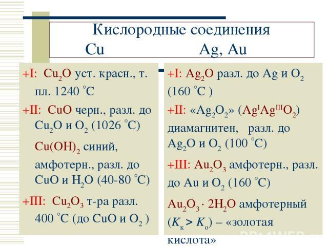 Кислородные соединения Cu Ag, Au +I: Cu2O уст. красн., т. пл. 1240 С +II: CuO черн., разл. до Cu2O и O2 (1026 С) Cu(OH)2 синий, амфотерн., разл. до CuO и H2O (40-80 С) +III: Cu2O3 т-ра разл. 400 С (до CuO и O2 ) +I: Ag2O разл. до Ag и O2 (160 С ) +I…