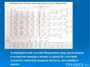 В периодической системе Менделеева медь расположена в четвертом периоде и входит