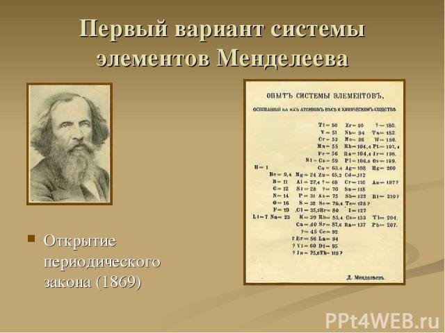 Первый вариант системы элементов Менделеева Открытие периодического закона (1869)