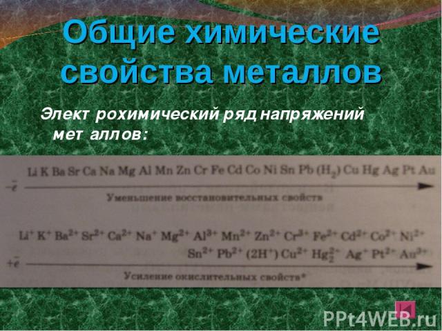 Общие химические свойства металлов Электрохимический ряд напряжений металлов: