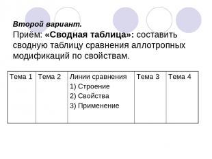 Второй вариант. Приём: «Сводная таблица»: составить сводную таблицу сравнения ал