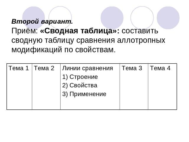 Второй вариант. Приём: «Сводная таблица»: составить сводную таблицу сравнения аллотропных модификаций по свойствам. Тема 1 Тема 2 Линии сравнения 1) Строение 2) Свойства 3) Применение Тема 3 Тема 4