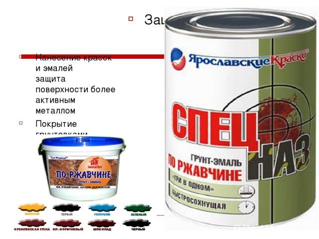 Защита от коррозии Нанесение красок и эмалей защита поверхности более активным металлом Покрытие грунтовками, лаками