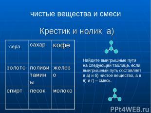Крестик и нолик а) Найдите выигрышные пути на следующей таблице, если выигрышный