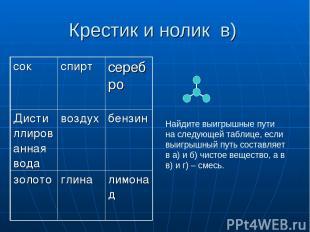 Крестик и нолик в) Найдите выигрышные пути на следующей таблице, если выигрышный