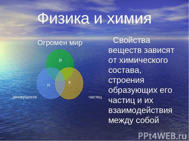 Физика и химия р n Свойства веществ зависят от химического состава, строения образующих его частиц и их взаимодействия между собой э