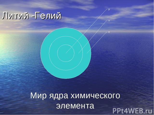 Литий -Гелий Мир ядра химического элемента