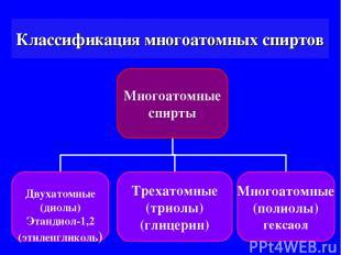 Классификация многоатомных спиртов