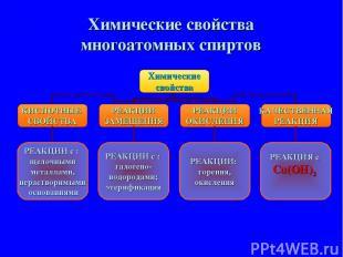 Химические свойства многоатомных спиртов РЕАКЦИИ с : щелочными металлами, нераст