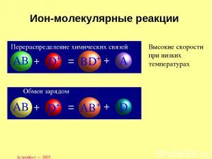 Астрофест — 2005 Ион-молекулярные реакции Перераспределение химических связей Об