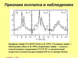 Астрофест — 2005 Признаки коллапса в наблюдениях Профили линий CS в B335 (Choi e