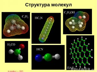 Астрофест — 2005 Структура молекул C3H2 HC7N H2CO HCN C2H5OH ПАУ Астрофест — 200