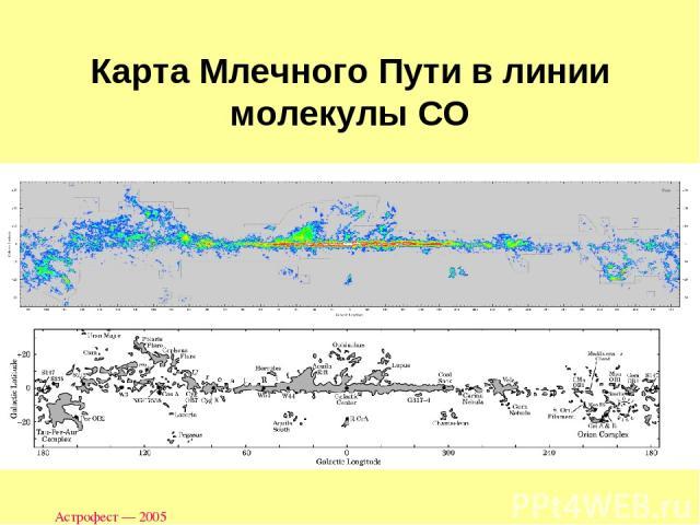 Астрофест — 2005 Карта Млечного Пути в линии молекулы СО Астрофест — 2005