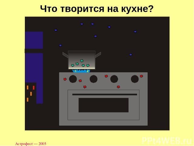 Астрофест — 2005 Что творится на кухне? Астрофест — 2005