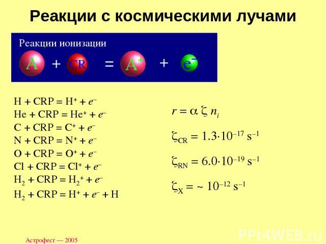 Астрофест — 2005 Реакции с космическими лучами Реакции ионизации H + CRP = H+ + e– He + CRP = He+ + e– C + CRP = C+ + e– N + CRP = N+ + e– O + CRP = O+ + e– Cl + CRP = Cl+ + e– H2 + CRP = H2+ + e– H2 + CRP = H+ + e– + H r = a z ni zCR = 1.3·10–17 s–…