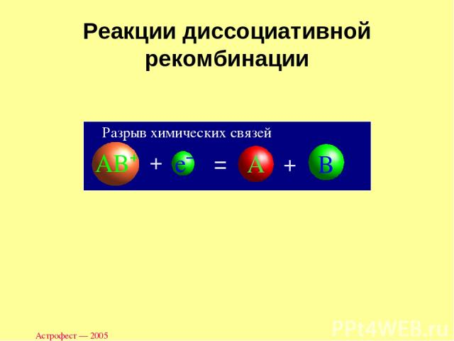 Астрофест — 2005 Реакции диссоциативной рекомбинации Разрыв химических связей Астрофест — 2005