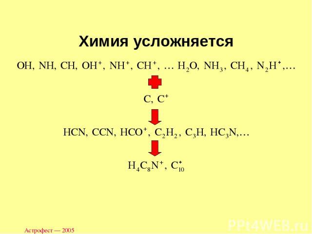 Астрофест — 2005 Химия усложняется Астрофест — 2005