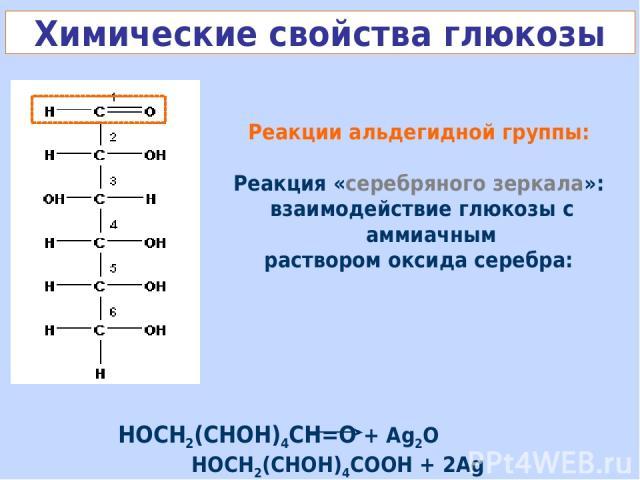 Реакции альдегидной группы: Реакция «серебряного зеркала»: взаимодействие глюкозы с аммиачным раствором оксида серебра: Химические свойства глюкозы HOCH2(CHOH)4CH=O + Ag2O HOCH2(CHOH)4COOH + 2Ag