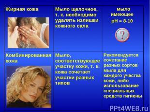 Жирная кожа Мыло щелочное, т. к. необходимо удалять излишки кожного сала мыло им