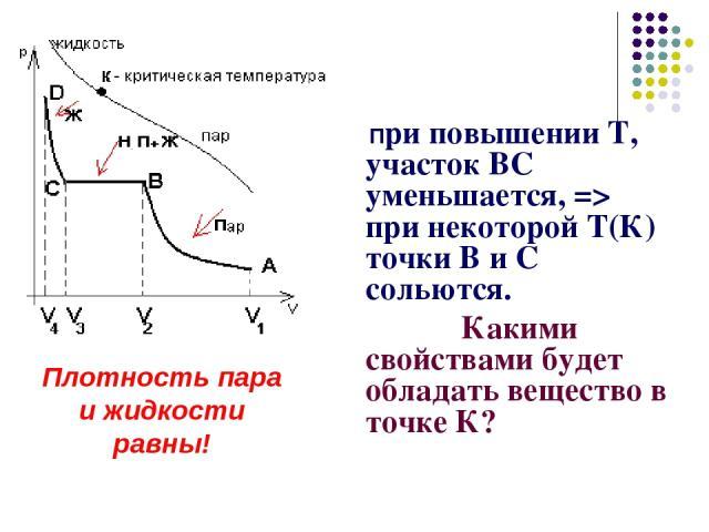 При повышении Т, участок ВС уменьшается, => при некоторой Т(К) точки В и С сольются. Какими свойствами будет обладать вещество в точке К? Плотность пара и жидкости равны!