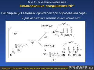 Гибридизация атомных орбиталей при образовании пара- и диамагнитных комплексных