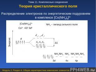 Распределение электронов по энергетическим подуровням в комплексе [Co(NH3)6]3+ Т