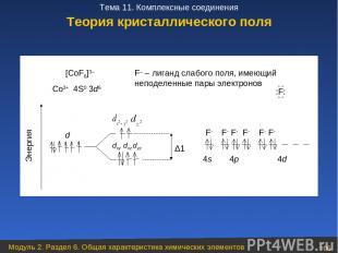 Теория кристаллического поля Модуль 2. Раздел 6. Общая характеристика химических