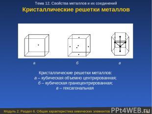 Кристаллические решетки металлов а б в Кристаллические решетки металлов: а – куб