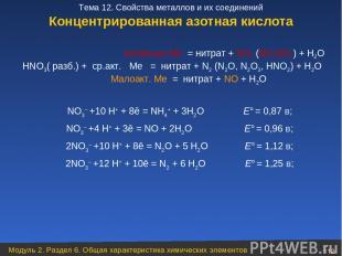 Концентрированная азотная кислота Активные Ме = нитрат + NH3 (NH4NO3) + H2O HNO3