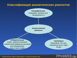 Классификация аналитических реагентов Специфические (например, крахмал для обнар