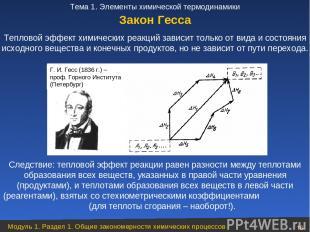 Закон Гесса Тепловой эффект химических реакций зависит только от вида и состояни