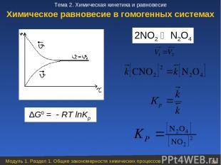 ∆G0 = RT lnKp 2NO2 N2O4 Химическое равновесие в гомогенных системах Модуль 1. Ра