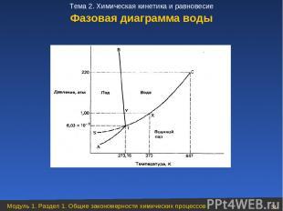Фазовая диаграмма воды Модуль 1. Раздел 1. Общие закономерности химических проце