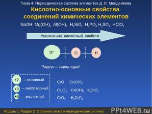 Увеличение кислотный свойств Эn+ О Н Радиус , заряд ядра NaOН Mg(OH)2 Al(OH)3 H2