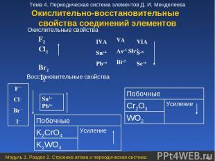 Побочные K2CrO4 Усиление K2WO4 Окислительные свойства Восстановительные свойства