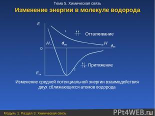 Есв Изменение средней потенциальной энергии взаимодействия двух сближающихся ато