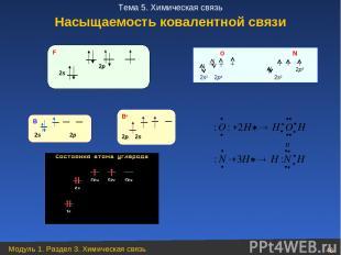 Насыщаемость ковалентной связи Модуль 1. Раздел 3. Химическая связь * Тема 5. Хи