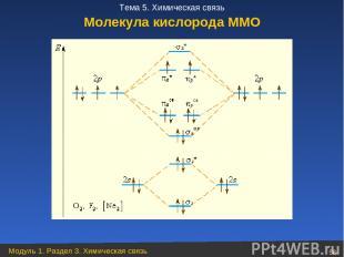 Молекула кислорода ММО Модуль 1. Раздел 3. Химическая связь * Тема 5. Химическая