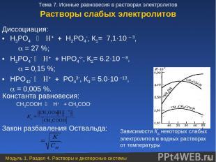 Константа равновесия: СН3СООН Н+ + СН3СОО Закон разбавления Оствальда: Зависимос