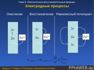 Zn 2е Zn2+ Zn 2е Zn2+ Zn 2е Zn2+ 2е Окисление Восстановление Равновесный потенци