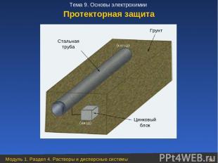 Протекторная защита Модуль 1. Раздел 4. Растворы и дисперсные системы * Тема 9.